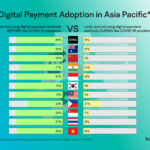 Digital Payment Adoption in Asia Pacific_Landscape