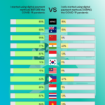 Digital Payment Adoption in Asia Pacific_Portrait